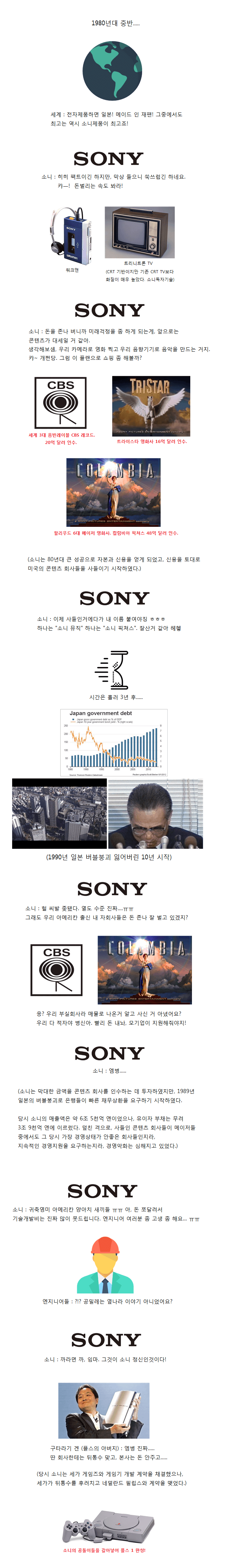 sony01.png